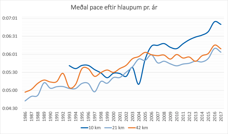 medal_pace.png